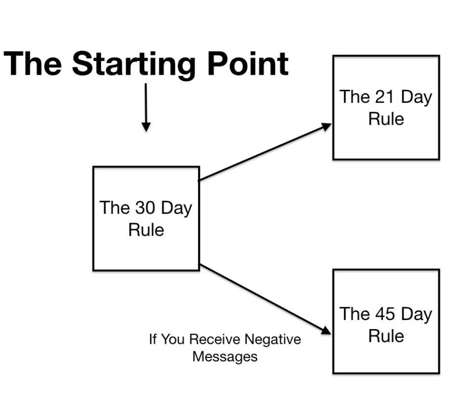starting-point-copy-2