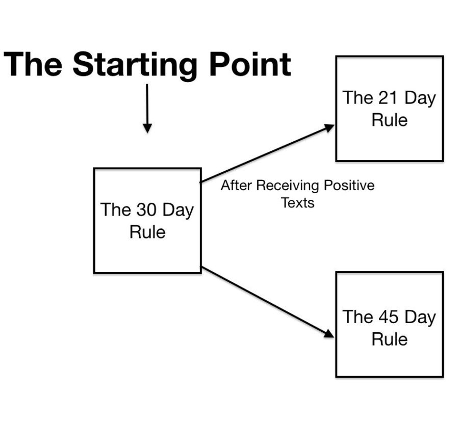 starting-point-copy