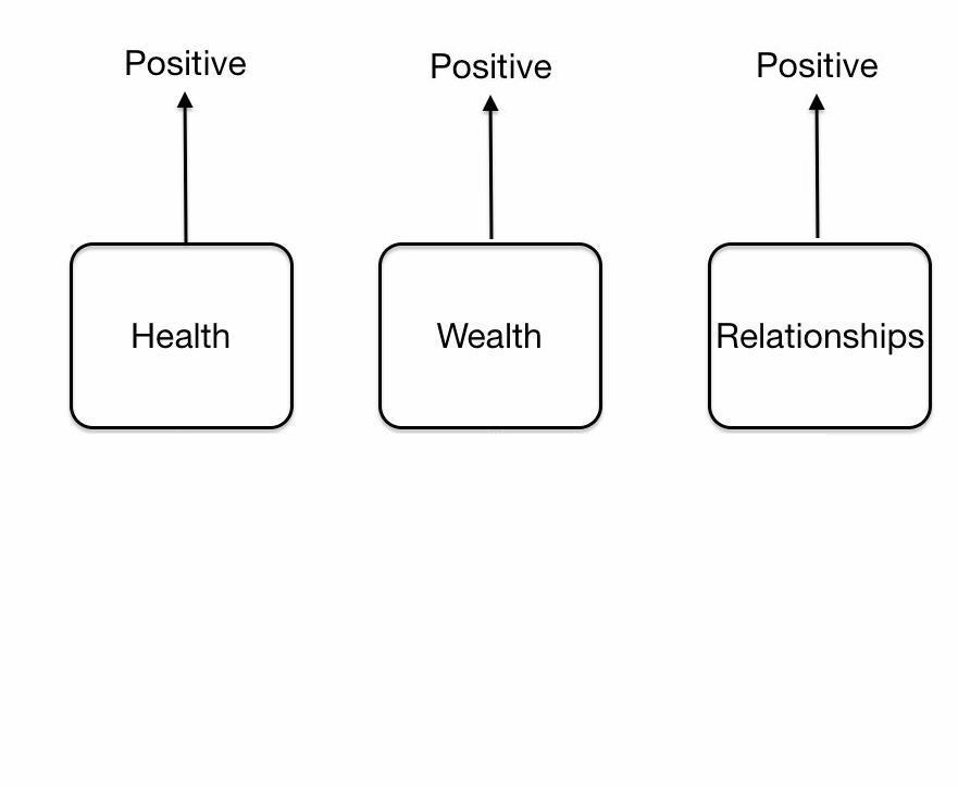 positive-relationships