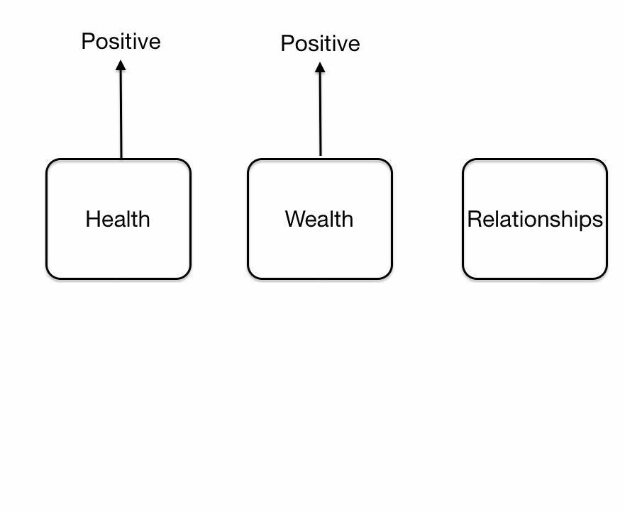 positive-wealth