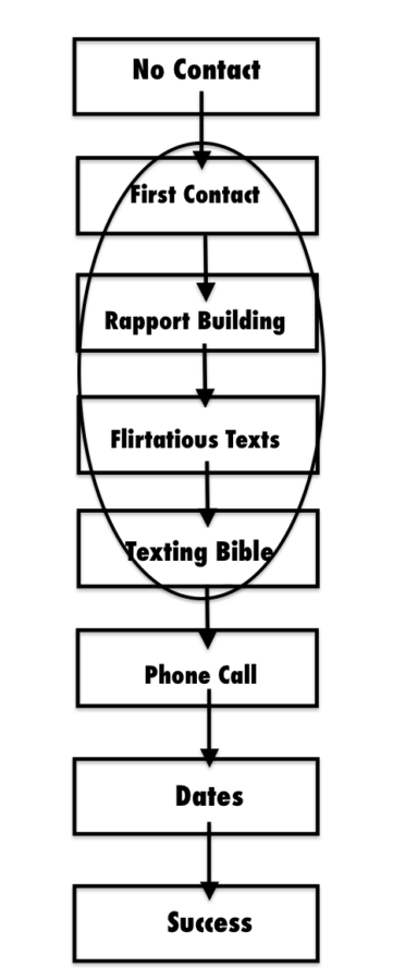 overall-texting-strategy-copy