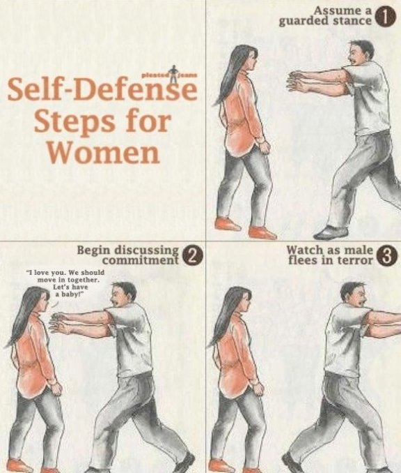 self defense commitment