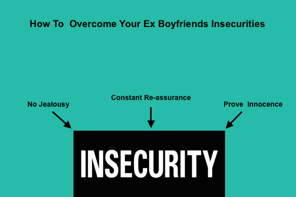 How to get over your insecurities and jealousy