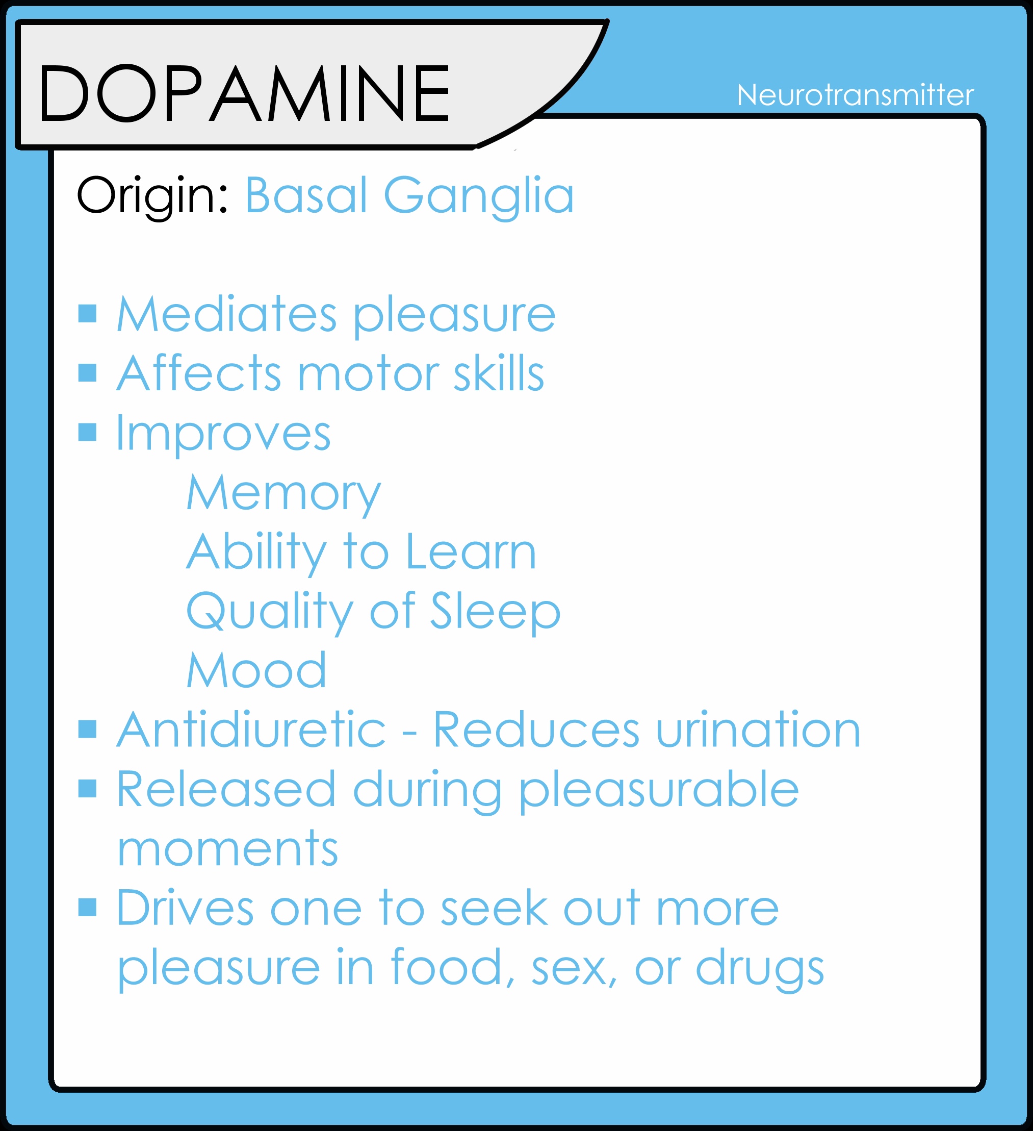 dopamine-facts