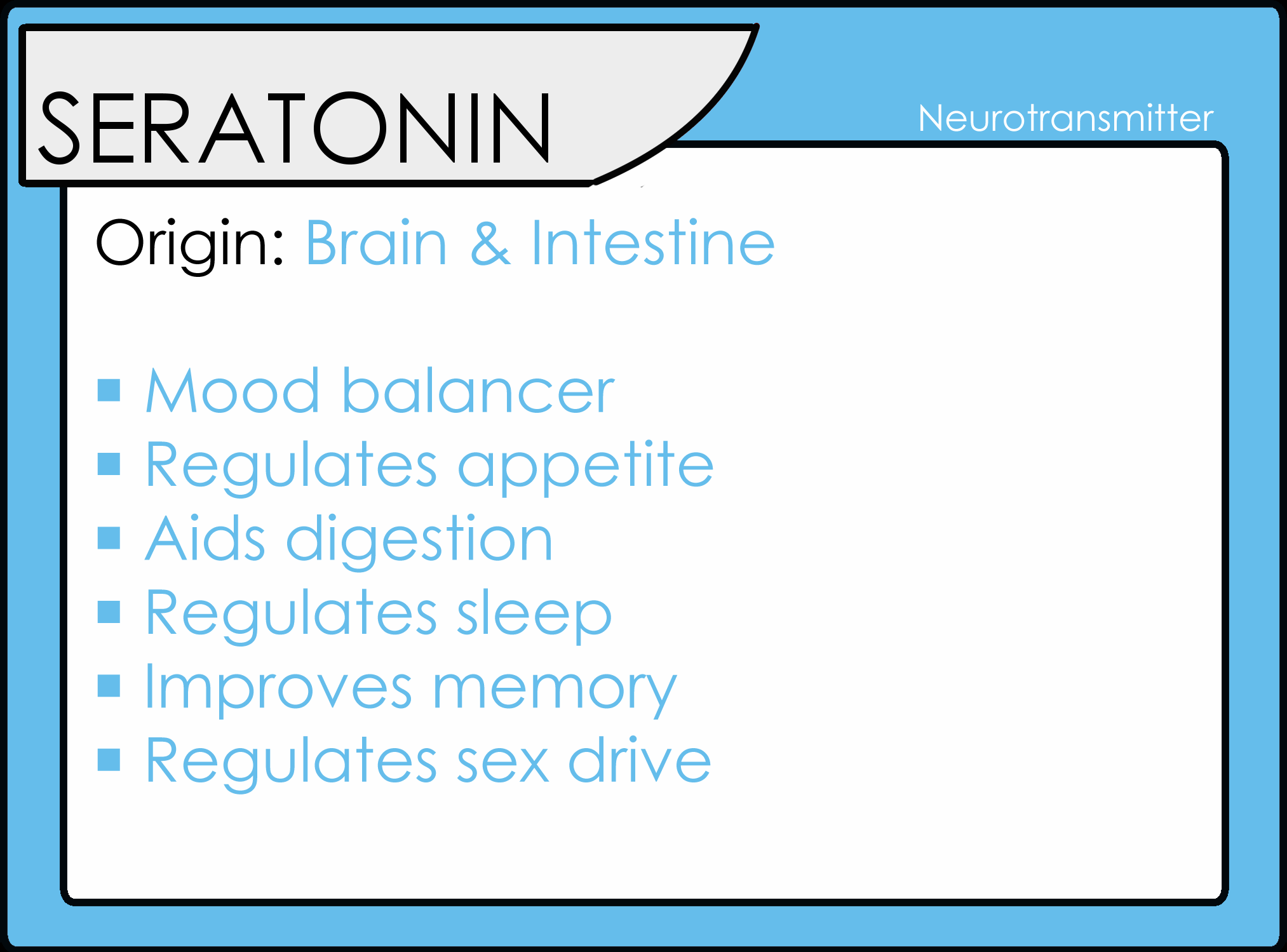 seratonin-facts
