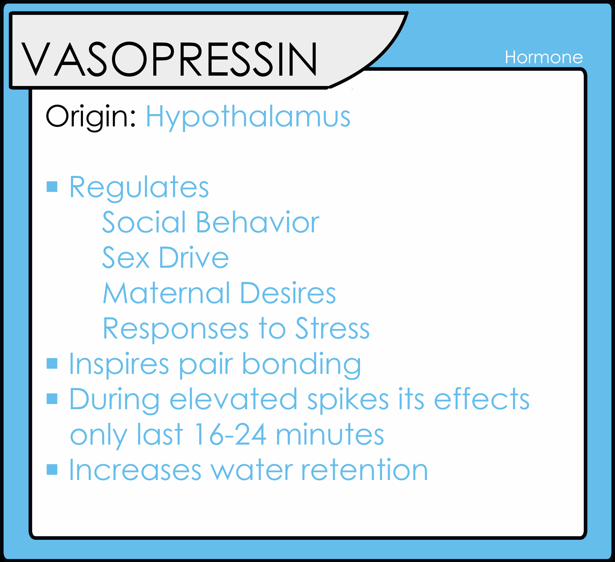 vasopressin-facts
