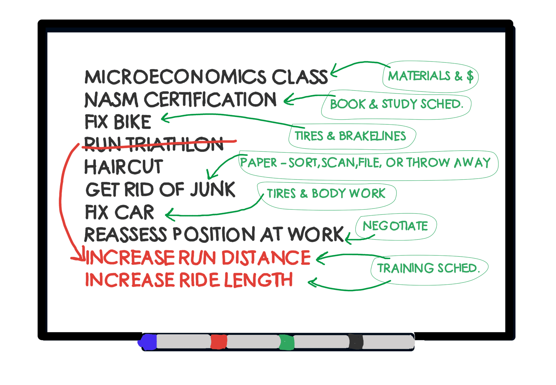 white-board-next-action