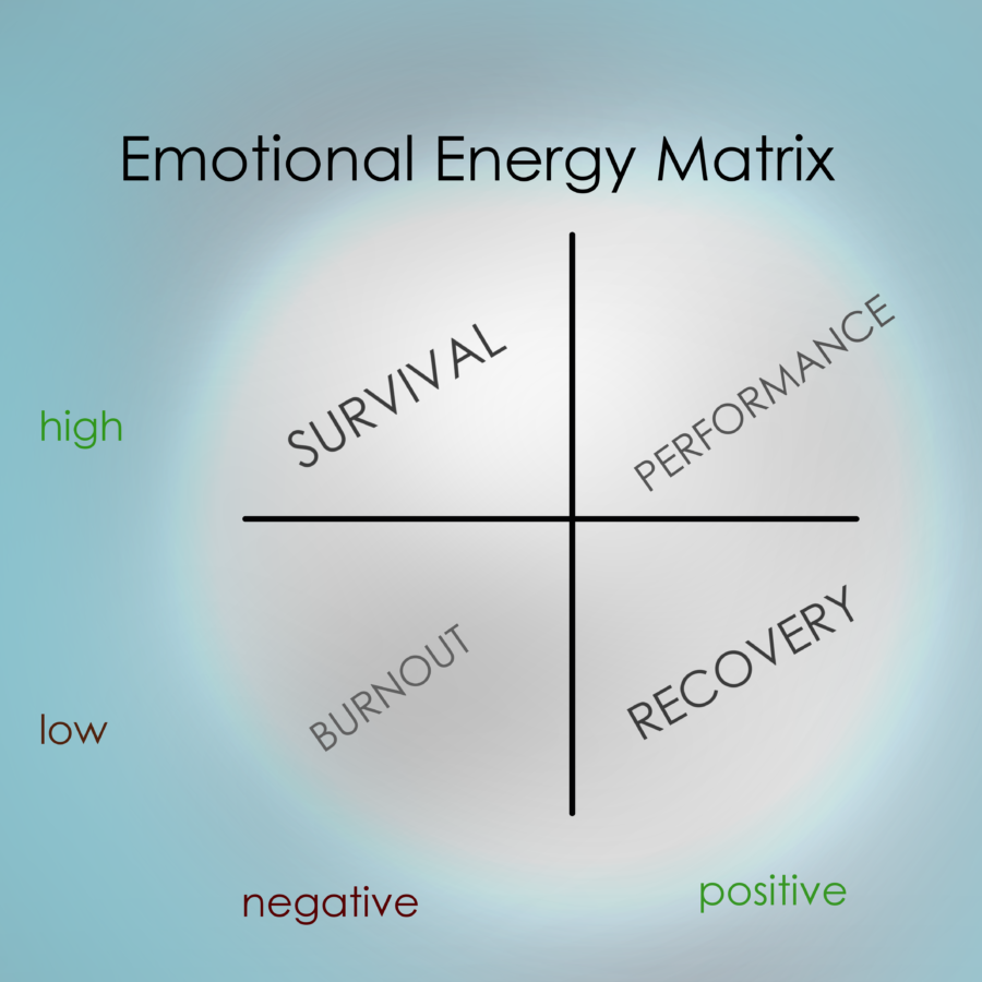 emotional-memory-matrix