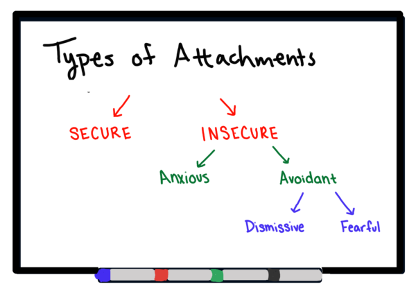 types-of-attachments