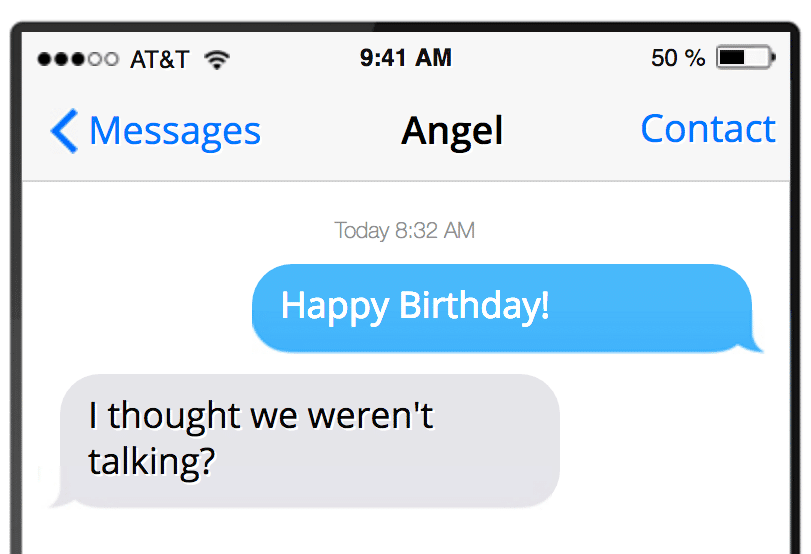 Should I Wish My Ex A Happy Birthday- The Case For & Against